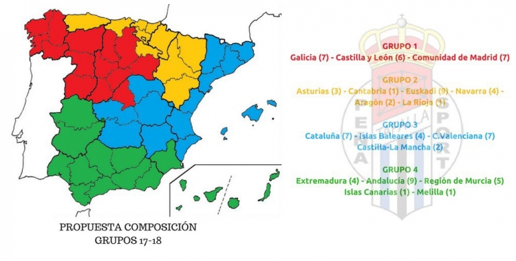 Proposta de distribució de clubs plantejada per la Peña Sport