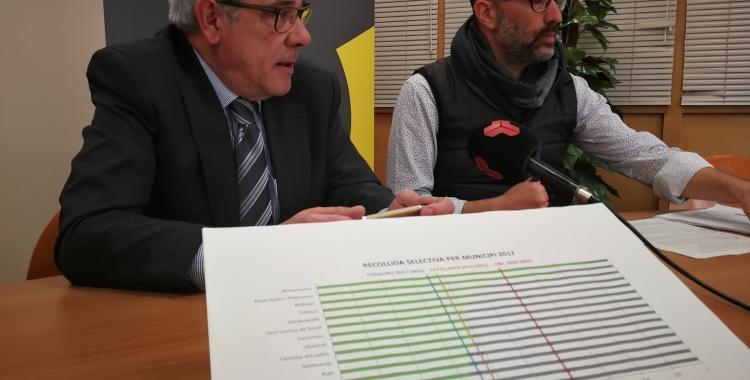 Ricard Torralba i Marc Armengol | Consorci per a la Gestió de Residus del Vallès Occidental