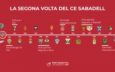 La segona volta del Centre d'Esports s'encetarà diumenge a Almeria | Roger Benet